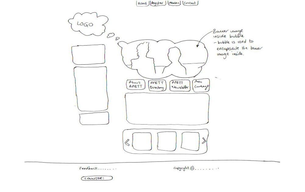 APBTT WEBSITE IDEA